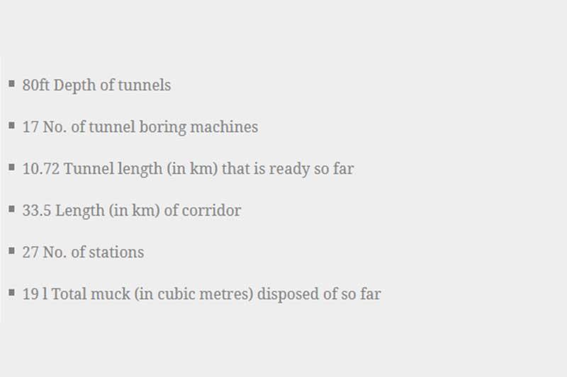 Metro 3 in numbers